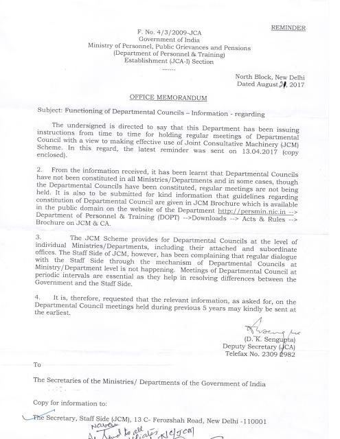 DOPT Office Memorandum