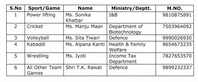 Central Government Women Employees