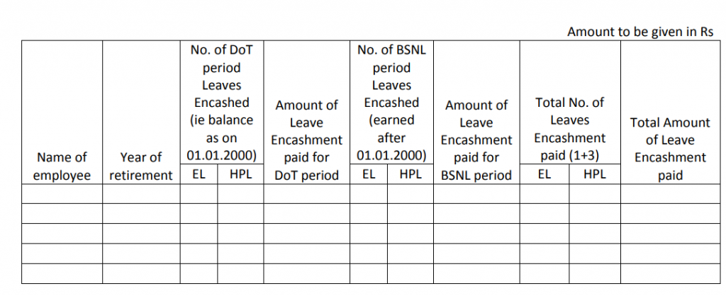 bsnl leave encashment