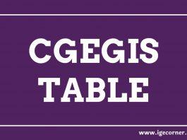 CGEGIS Table of Benefits